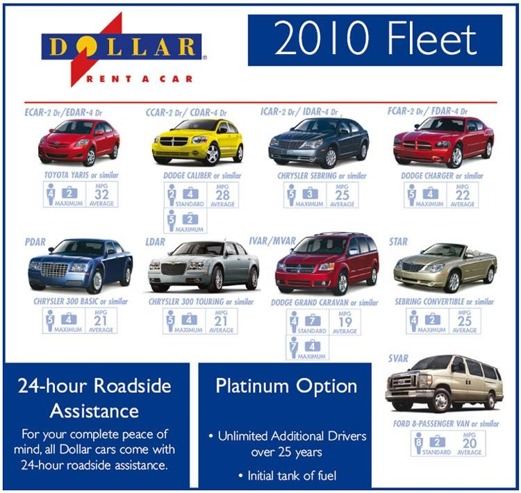 Dollar Rental Car  Fleet